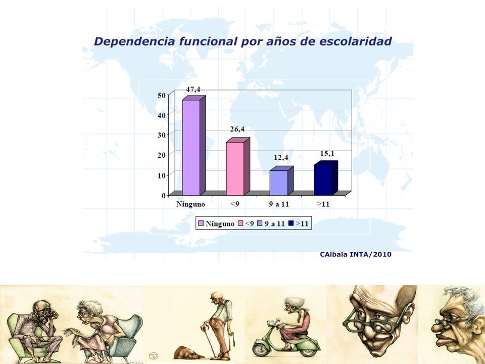 En todos los países de Latinoamerica, las mujeres están más discapacitadas que los hombres.