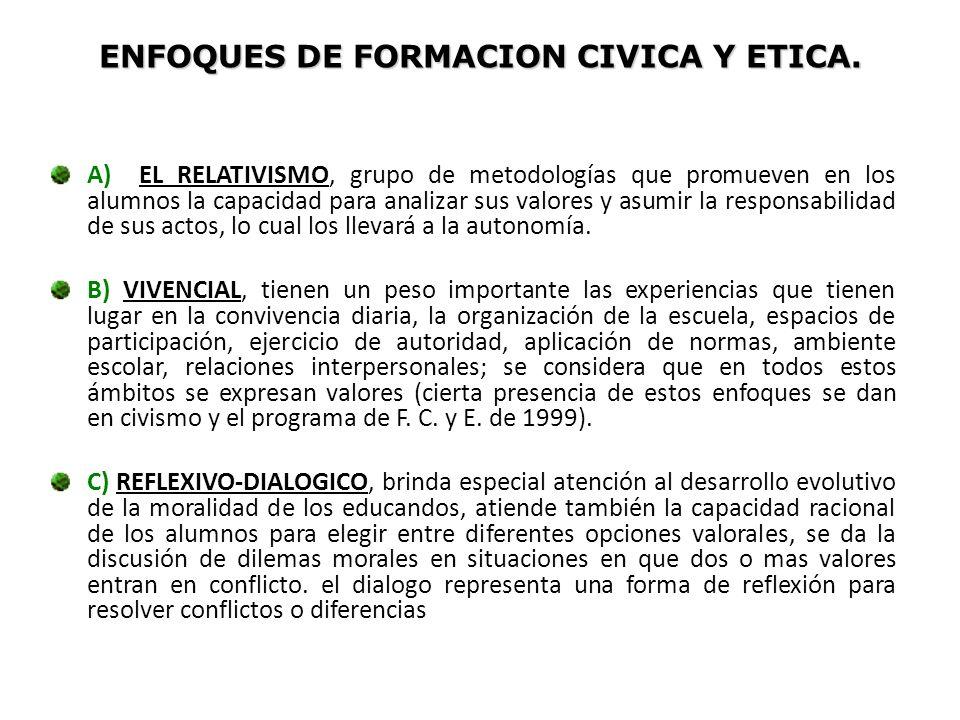 PLANTEA EL DESARROLLO DE COMPETENCIAS CIVICAS Y ETICAS.