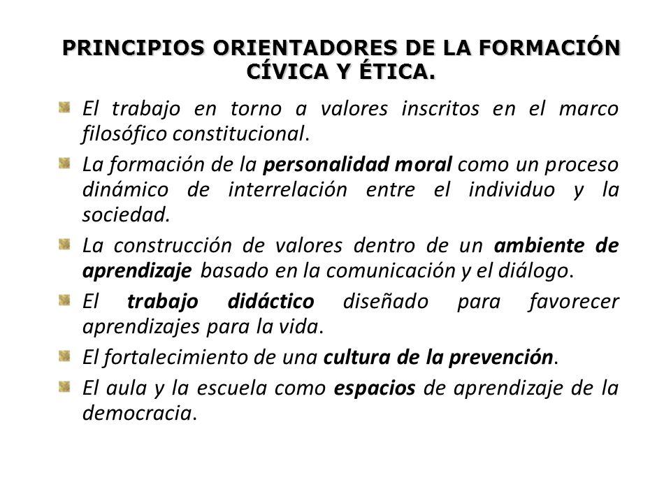 El trabajo en torno a valores inscritos en el marco filosófico constitucional. La formación de la personalidad moral como un proceso dinámico de inter