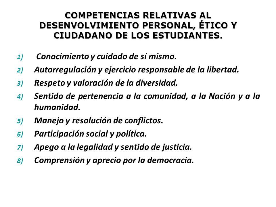 Conozcan la importancia de los valores y los derechos humanos que la humanidad y la nación mexicana ha creado a lo largo de su historia.