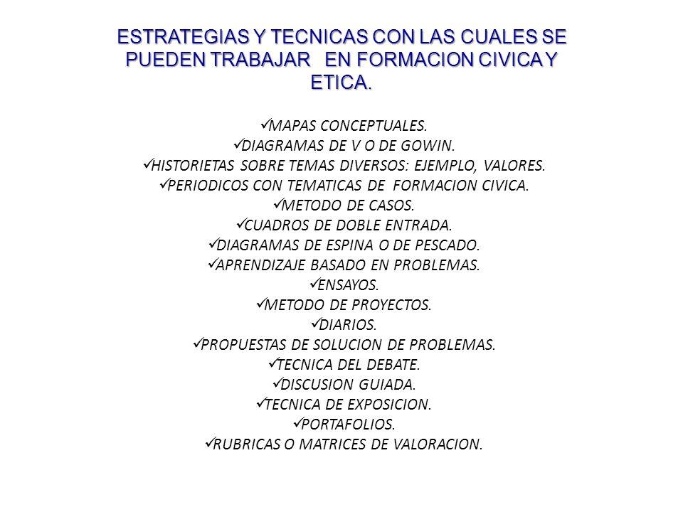 ESTRATEGIAS Y TECNICAS CON LAS CUALES SE PUEDEN TRABAJAR EN FORMACION CIVICA Y ETICA. MAPAS CONCEPTUALES. DIAGRAMAS DE V O DE GOWIN. HISTORIETAS SOBRE