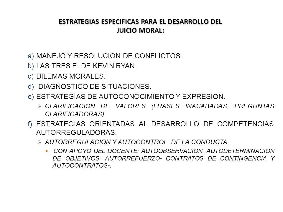 a)MANEJO Y RESOLUCION DE CONFLICTOS. b)LAS TRES E. DE KEVIN RYAN. c)DILEMAS MORALES. d) DIAGNOSTICO DE SITUACIONES. e)ESTRATEGIAS DE AUTOCONOCIMIENTO