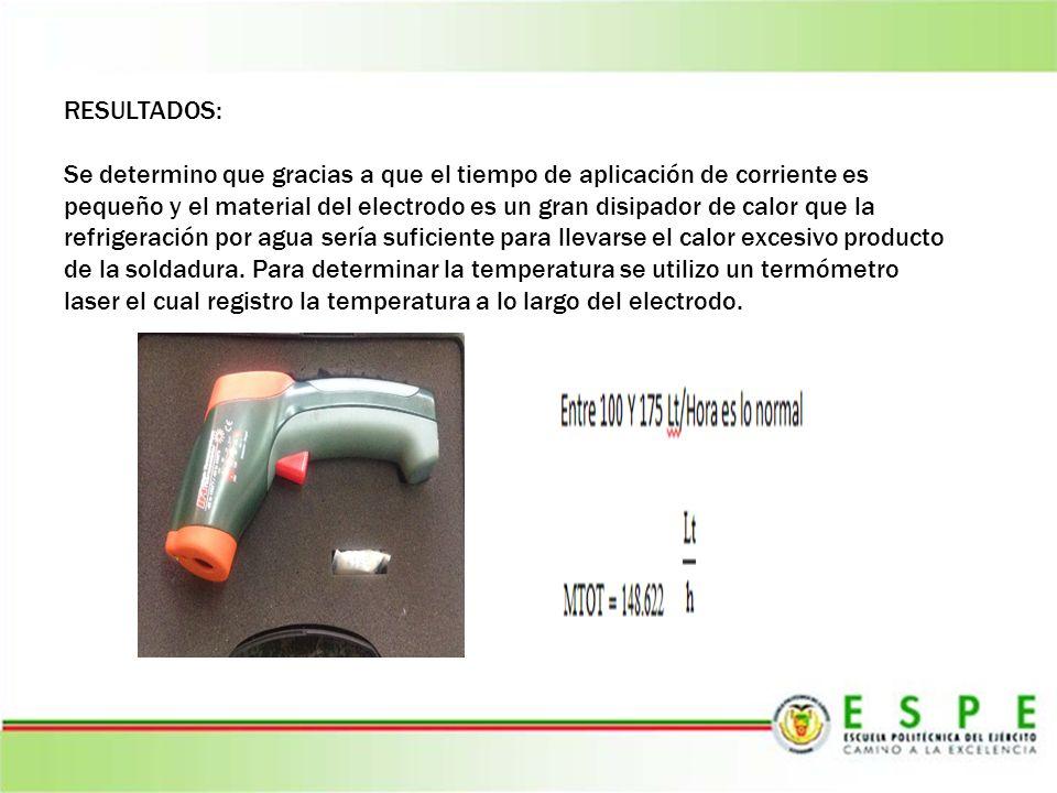 RESULTADOS: Se determino que gracias a que el tiempo de aplicación de corriente es pequeño y el material del electrodo es un gran disipador de calor q