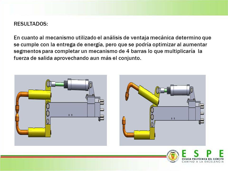 RESULTADOS: En cuanto al mecanismo utilizado el análisis de ventaja mecánica determino que se cumple con la entrega de energía, pero que se podría opt