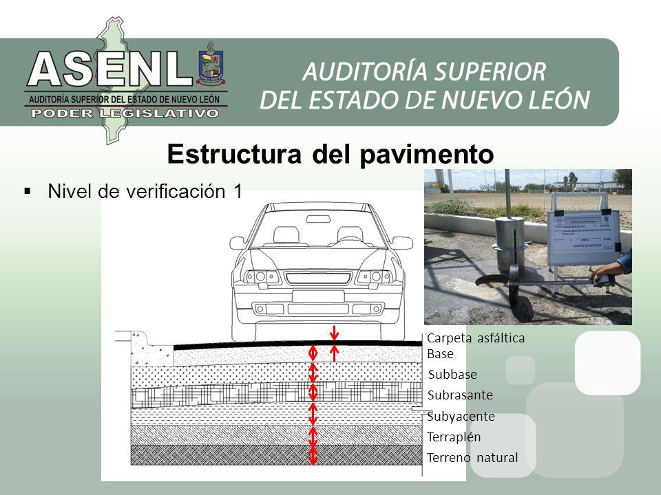 Estructura del pavimento Carpeta asfáltica Base Subbase Subrasante Subyacente Terraplén Terreno natural Nivel de verificación 1