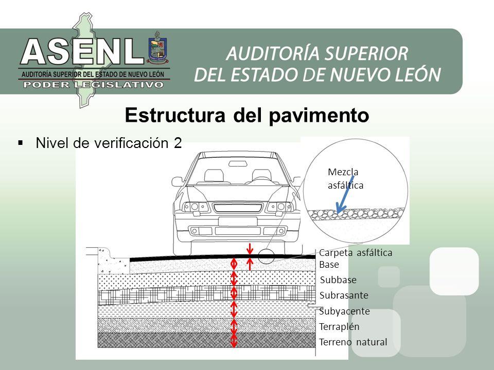Estructura del pavimento Carpeta asfáltica Base Subbase Subrasante Subyacente Terraplén Terreno natural Nivel de verificación 2 Mezcla asfáltica