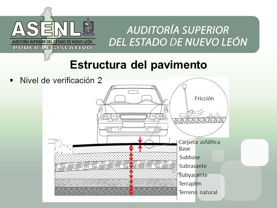 Estructura del pavimento Carpeta asfáltica Base Subbase Subrasante Subyacente Terraplén Terreno natural Nivel de verificación 2 Fricción