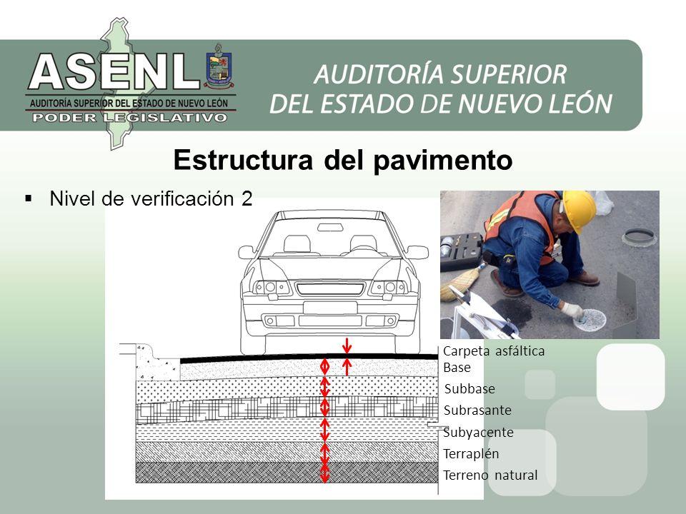 Estructura del pavimento Carpeta asfáltica Base Subbase Subrasante Subyacente Terraplén Terreno natural Nivel de verificación 2