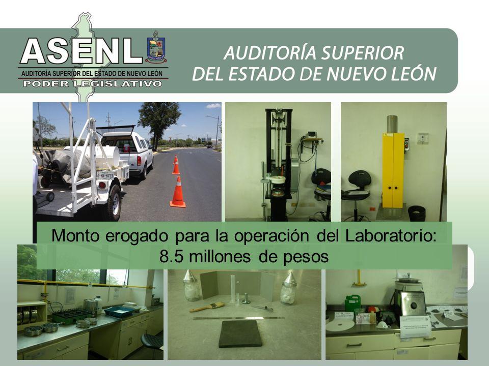 Monto erogado para la operación del Laboratorio: 8.5 millones de pesos