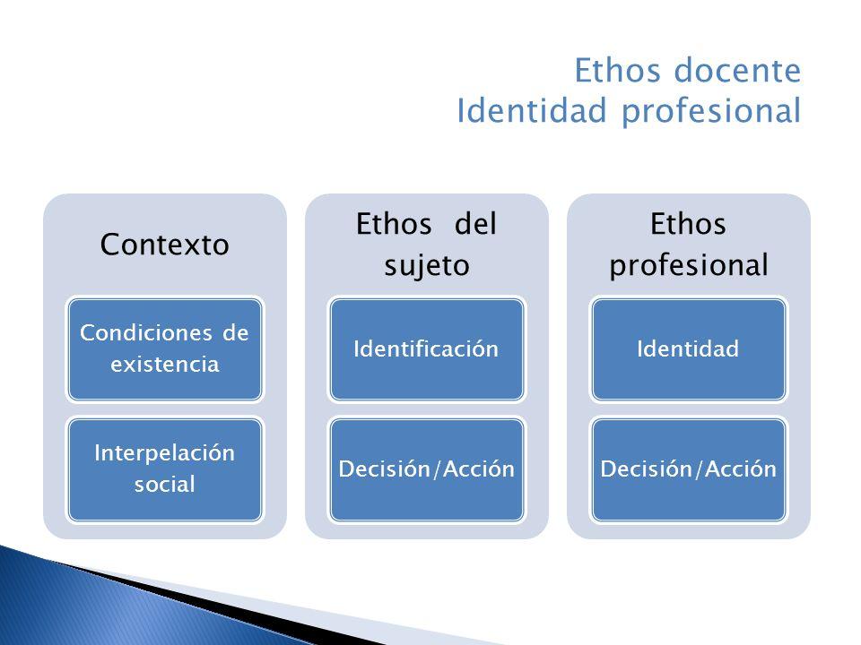 Ethos docente Identidad profesional Contexto Condiciones de existencia Interpelación social Ethos del sujeto IdentificaciónDecisión/Acción Ethos profesional IdentidadDecisión/Acción