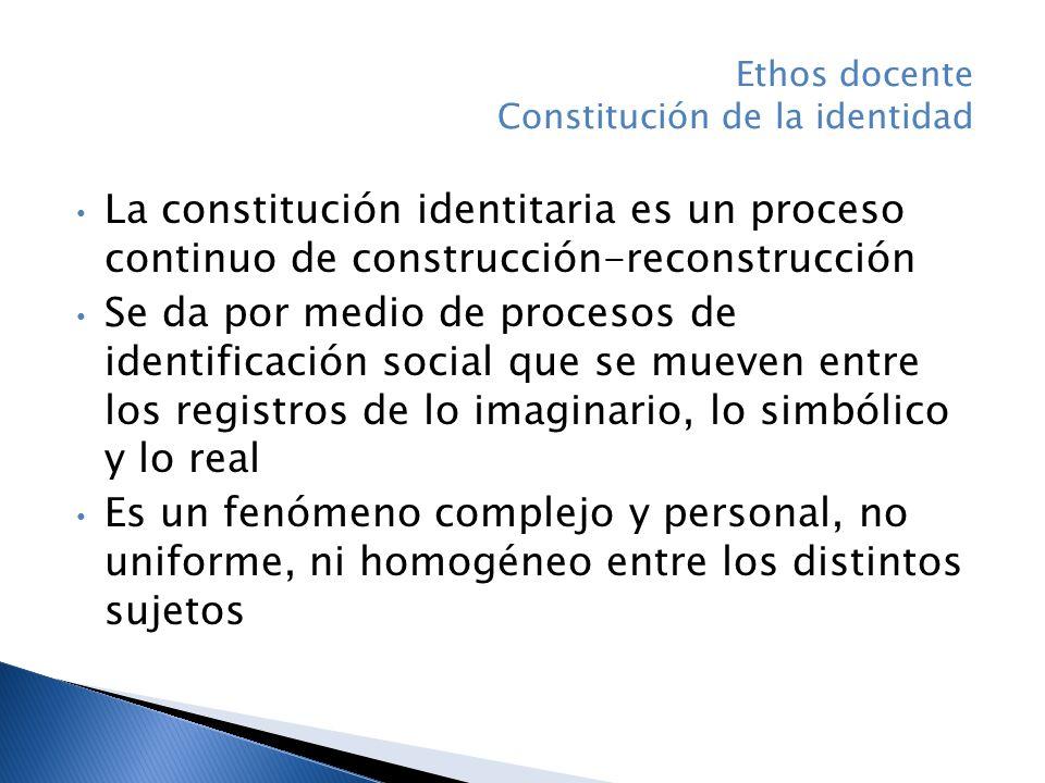 La constitución identitaria es un proceso continuo de construcción-reconstrucción Se da por medio de procesos de identificación social que se mueven entre los registros de lo imaginario, lo simbólico y lo real Es un fenómeno complejo y personal, no uniforme, ni homogéneo entre los distintos sujetos Ethos docente Constitución de la identidad