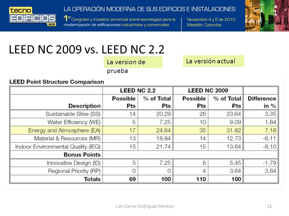 Luis Carlos Rodriguez Moreno11 LEED NC 2009 vs. LEED NC 2.2 La version de prueba La versión actual