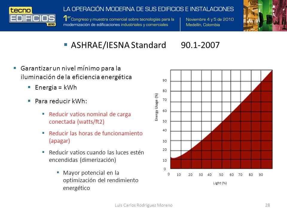 Luis Carlos Rodriguez Moreno28 ASHRAE/IESNA Standard 90.1-2007 Garantizar un nivel mínimo para la iluminación de la eficiencia energética Energia = kWh Para reducir kWh: Reducir vatios nominal de carga conectada (watts/ft2) Reducir las horas de funcionamiento (apagar) Reducir vatios cuando las luces estén encendidas (dimerización) Mayor potencial en la optimización del rendimiento energético 0 0 10 2030405060708090 80 70 60 50 40 30 20 Light (%) Energy Usage (%)