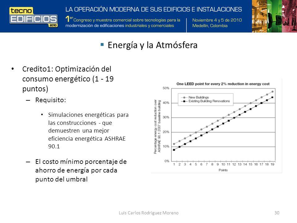 Luis Carlos Rodriguez Moreno30 Credito1: Optimización del consumo energético (1 - 19 puntos) – Requisito: Simulaciones energéticas para las construcciones - que demuestren una mejor eficiencia energética ASHRAE 90.1 – El costo mínimo porcentaje de ahorro de energía por cada punto del umbral Energía y la Atmósfera