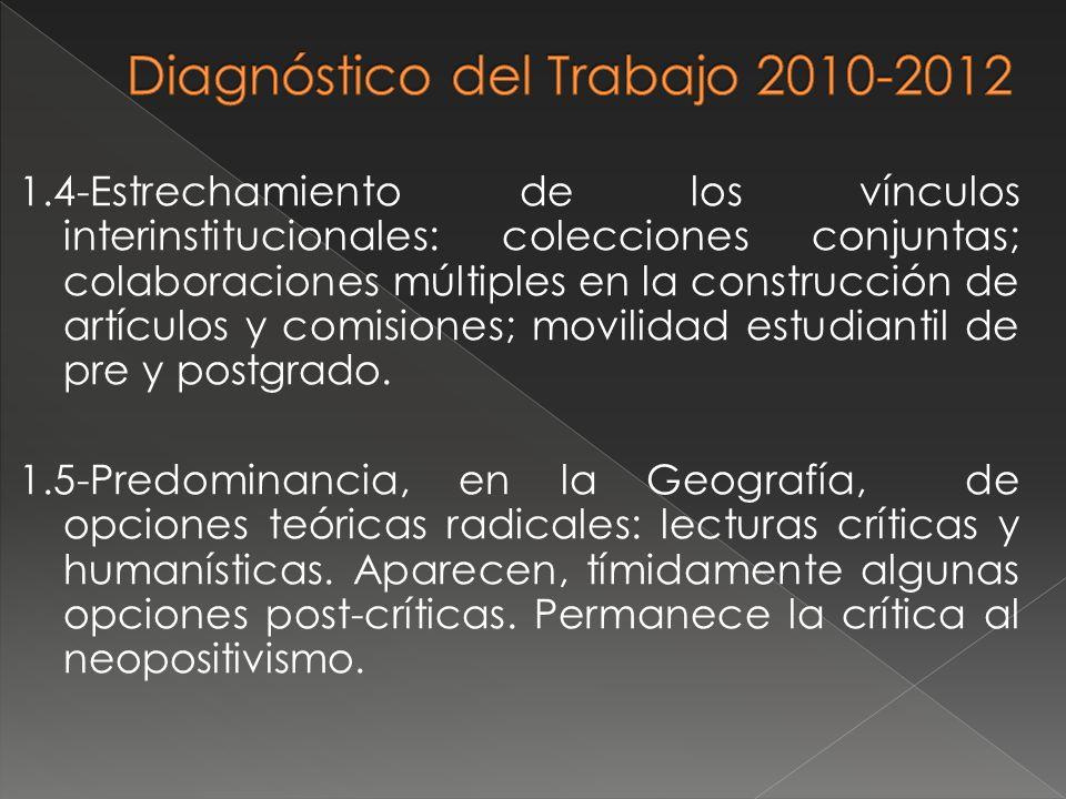 1.4-Estrechamiento de los vínculos interinstitucionales: colecciones conjuntas; colaboraciones múltiples en la construcción de artículos y comisiones;