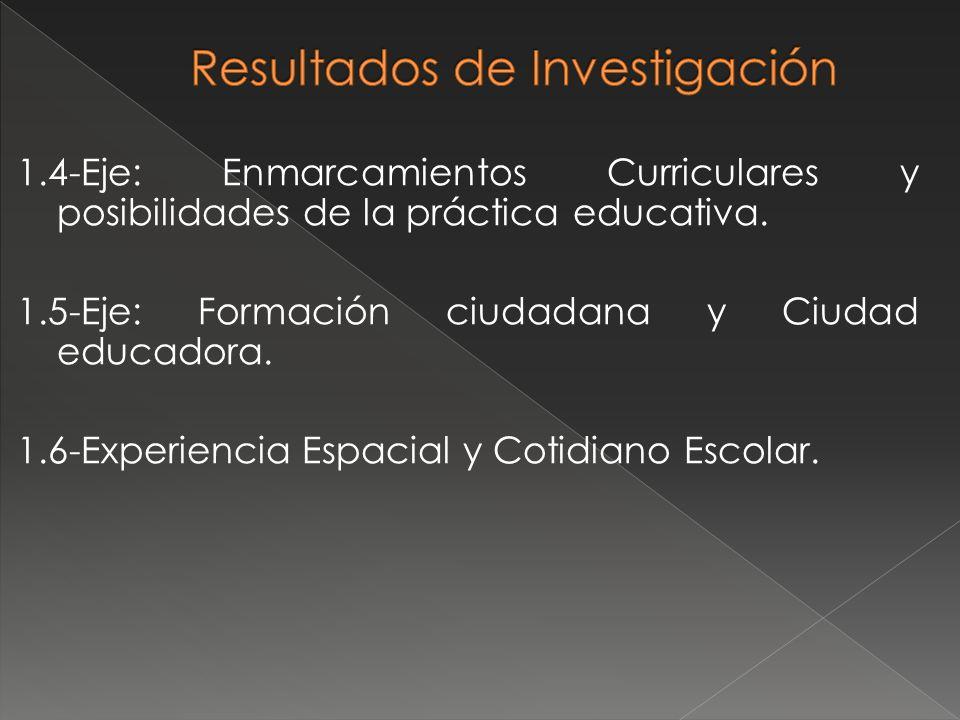 1.4-Eje: Enmarcamientos Curriculares y posibilidades de la práctica educativa. 1.5-Eje: Formación ciudadana y Ciudad educadora. 1.6-Experiencia Espaci