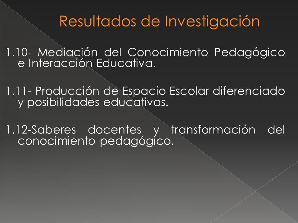 1.10- Mediación del Conocimiento Pedagógico e Interacción Educativa. 1.11- Producción de Espacio Escolar diferenciado y posibilidades educativas. 1.12