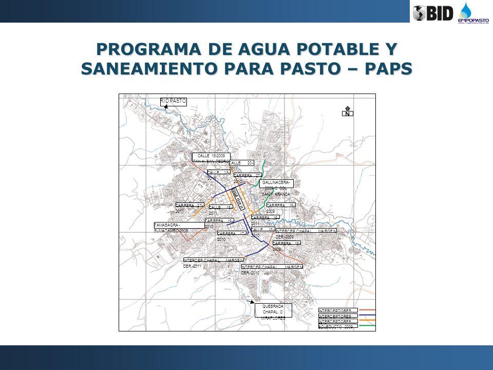 PROGRAMA DE AGUA POTABLE Y SANEAMIENTO PARA PASTO – PAPS CALLE 16-2009 PAN-H SAN PEDRO CALLE 20- 2011 CALLE 16- 2010 CARRERA 27- 2010 GALLINACERA- 200