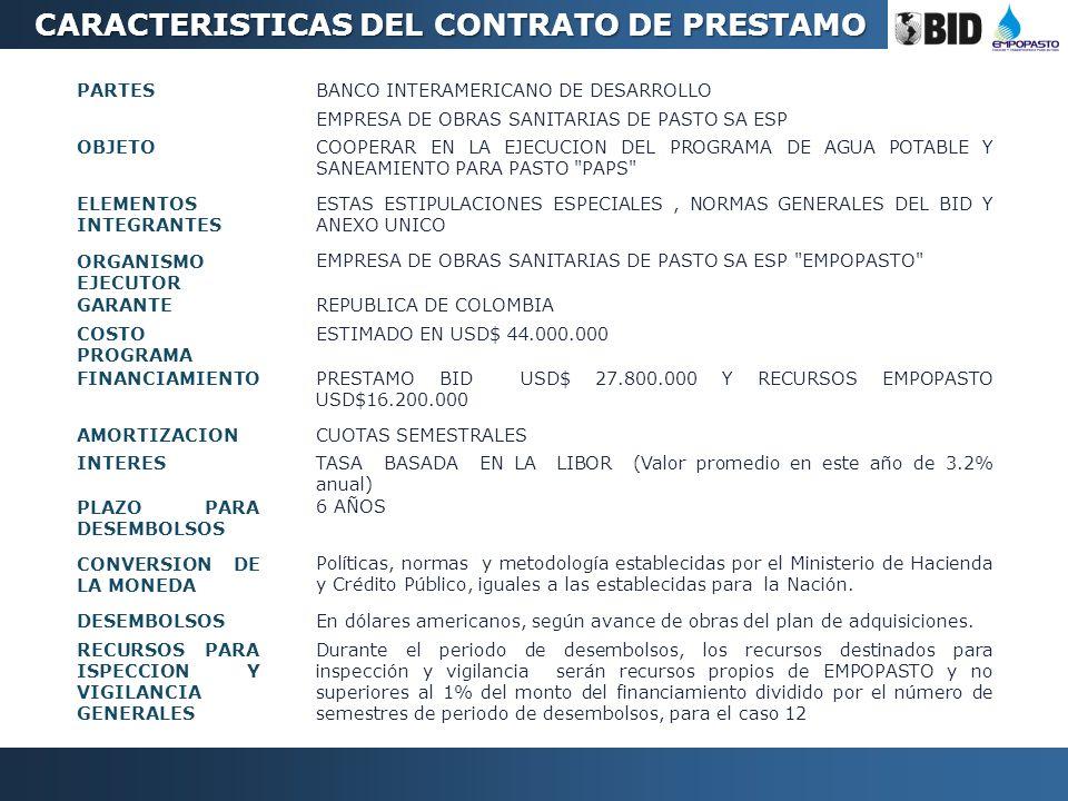 PARTESBANCO INTERAMERICANO DE DESARROLLO EMPRESA DE OBRAS SANITARIAS DE PASTO SA ESP OBJETOCOOPERAR EN LA EJECUCION DEL PROGRAMA DE AGUA POTABLE Y SAN
