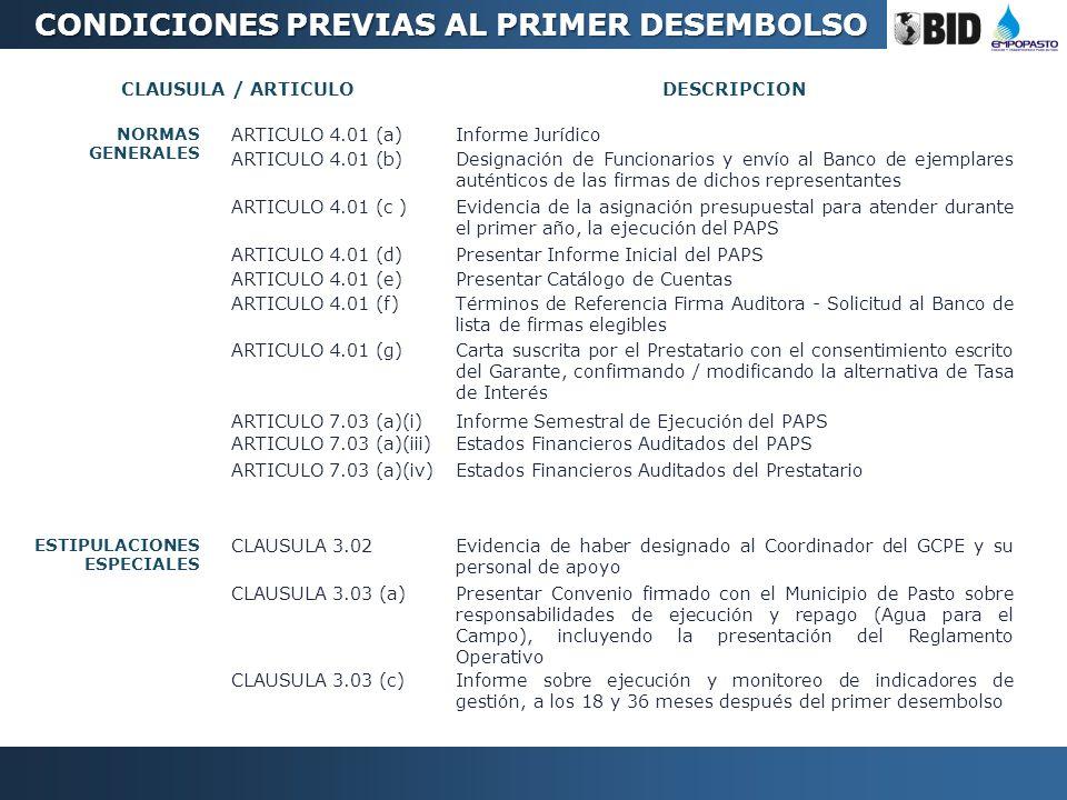 CLAUSULA / ARTICULODESCRIPCION NORMAS GENERALES ARTICULO 4.01 (a)Informe Jurídico ARTICULO 4.01 (b)Designación de Funcionarios y envío al Banco de eje