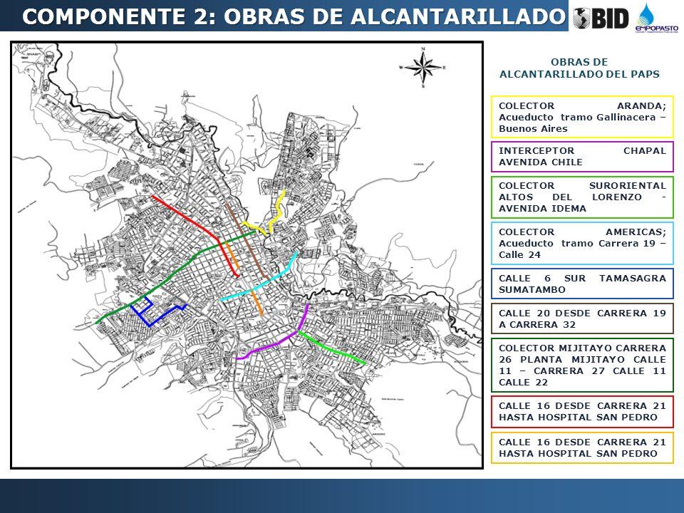 COLECTOR ARANDA; Acueducto tramo Gallinacera – Buenos Aires INTERCEPTOR CHAPAL AVENIDA CHILE COLECTOR SURORIENTAL ALTOS DEL LORENZO - AVENIDA IDEMA CO