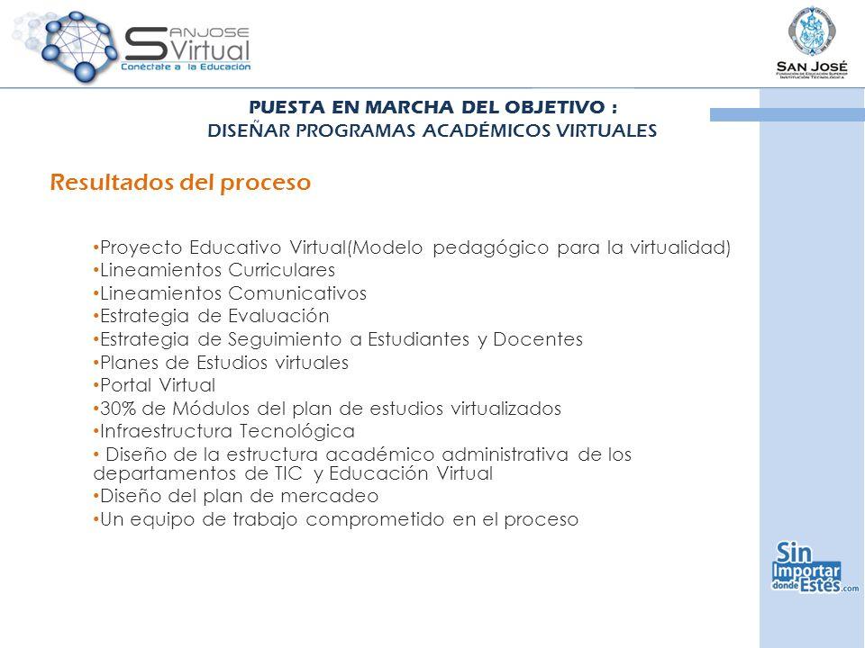 PUESTA EN MARCHA DEL OBJETIVO : DISEÑAR PROGRAMAS ACADÉMICOS VIRTUALES Resultados del proceso Proyecto Educativo Virtual(Modelo pedagógico para la virtualidad) Lineamientos Curriculares Lineamientos Comunicativos Estrategia de Evaluación Estrategia de Seguimiento a Estudiantes y Docentes Planes de Estudios virtuales Portal Virtual 30% de Módulos del plan de estudios virtualizados Infraestructura Tecnológica Diseño de la estructura académico administrativa de los departamentos de TIC y Educación Virtual Diseño del plan de mercadeo Un equipo de trabajo comprometido en el proceso