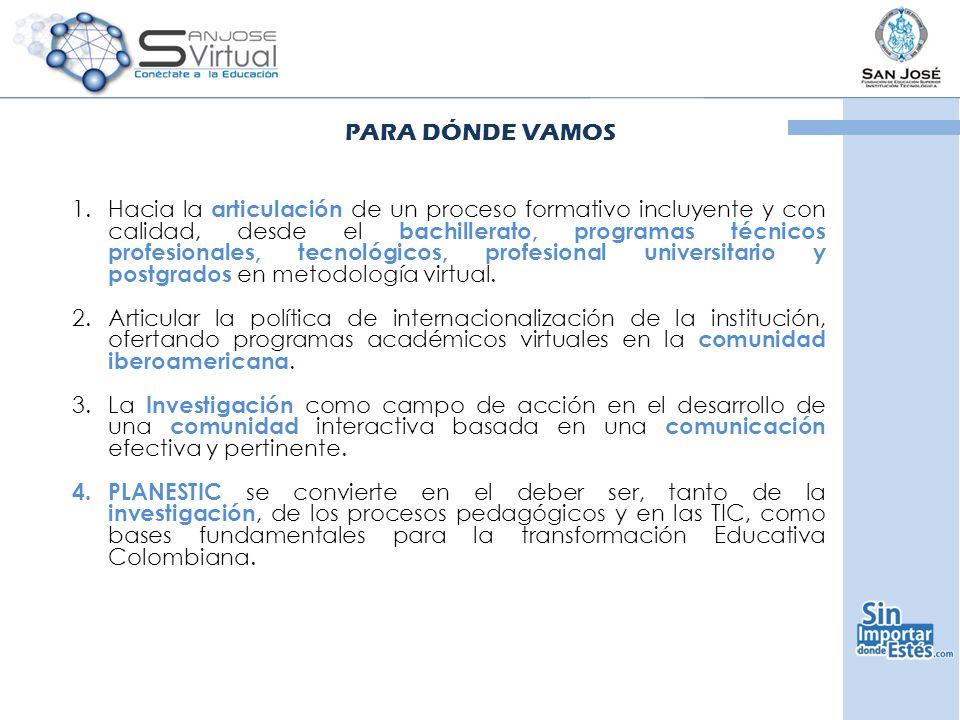 PARA DÓNDE VAMOS 1.Hacia la articulación de un proceso formativo incluyente y con calidad, desde el bachillerato, programas técnicos profesionales, tecnológicos, profesional universitario y postgrados en metodología virtual.