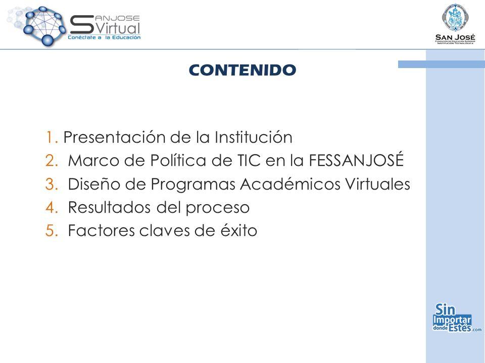 CONTENIDO 1.Presentación de la Institución 2. Marco de Política de TIC en la FESSANJOSÉ 3. Diseño de Programas Académicos Virtuales 4. Resultados del