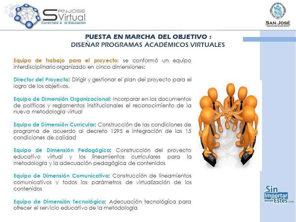 Equipo de trabajo para el proyecto: se conformó un equipo interdisciplinario organizado en cinco dimensiones: Director del Proyecto: Dirigir y gestion