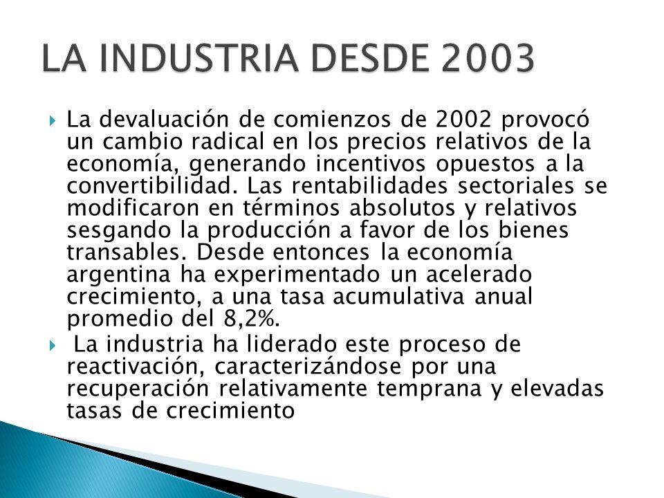 La devaluación de comienzos de 2002 provocó un cambio radical en los precios relativos de la economía, generando incentivos opuestos a la convertibilidad.