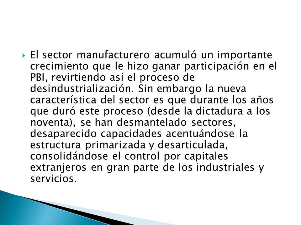 El sector manufacturero acumuló un importante crecimiento que le hizo ganar participación en el PBI, revirtiendo así el proceso de desindustrialización.