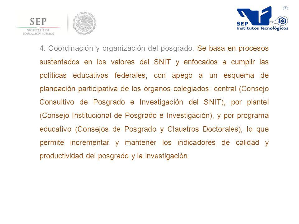 4. Coordinación y organización del posgrado. Se basa en procesos sustentados en los valores del SNIT y enfocados a cumplir las políticas educativas fe