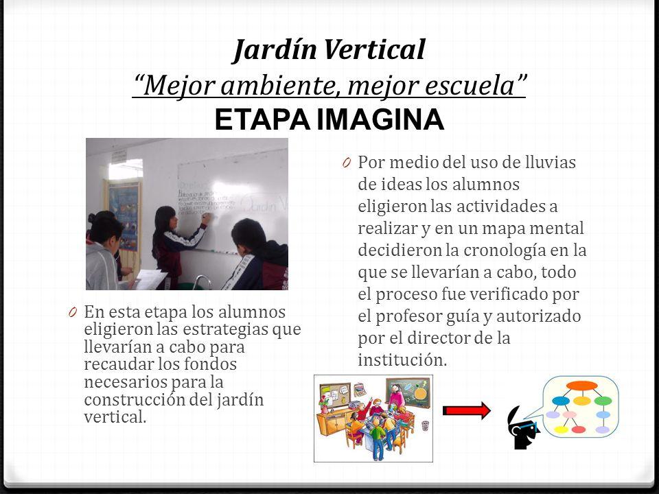Jardín Vertical Mejor ambiente, mejor escuela ETAPA IMAGINA 0 En esta etapa los alumnos eligieron las estrategias que llevarían a cabo para recaudar l