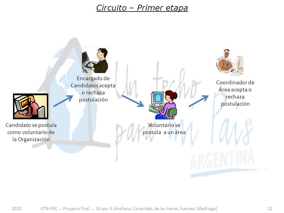 2010UTN-FRC... Proyecto final... Grupo 4 (Arellano, Canavidez, de las Heras, Fuentes, Madriaga)11 Candidato se postula como voluntario de la Organizac