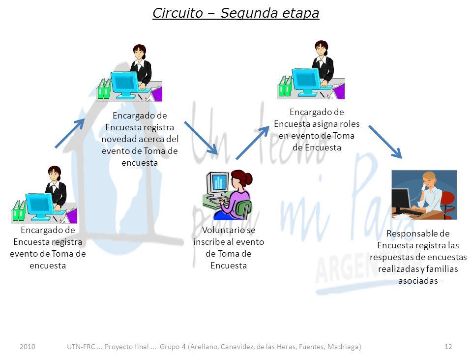 2010UTN-FRC... Proyecto final... Grupo 4 (Arellano, Canavidez, de las Heras, Fuentes, Madriaga)12 Encargado de Encuesta registra evento de Toma de enc