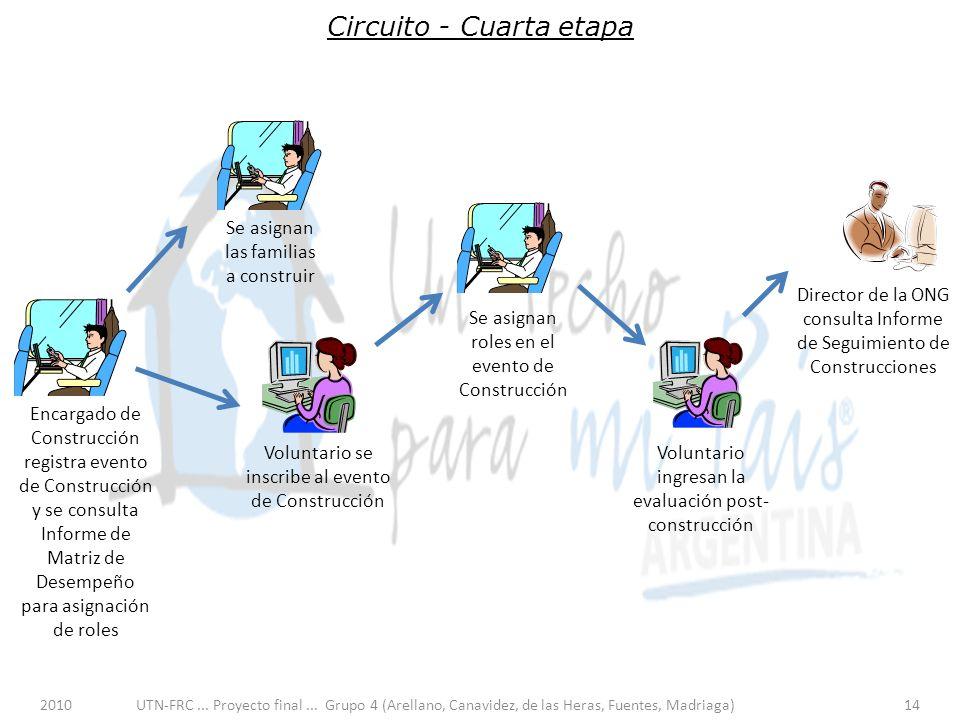 2010UTN-FRC... Proyecto final... Grupo 4 (Arellano, Canavidez, de las Heras, Fuentes, Madriaga)14 Encargado de Construcción registra evento de Constru
