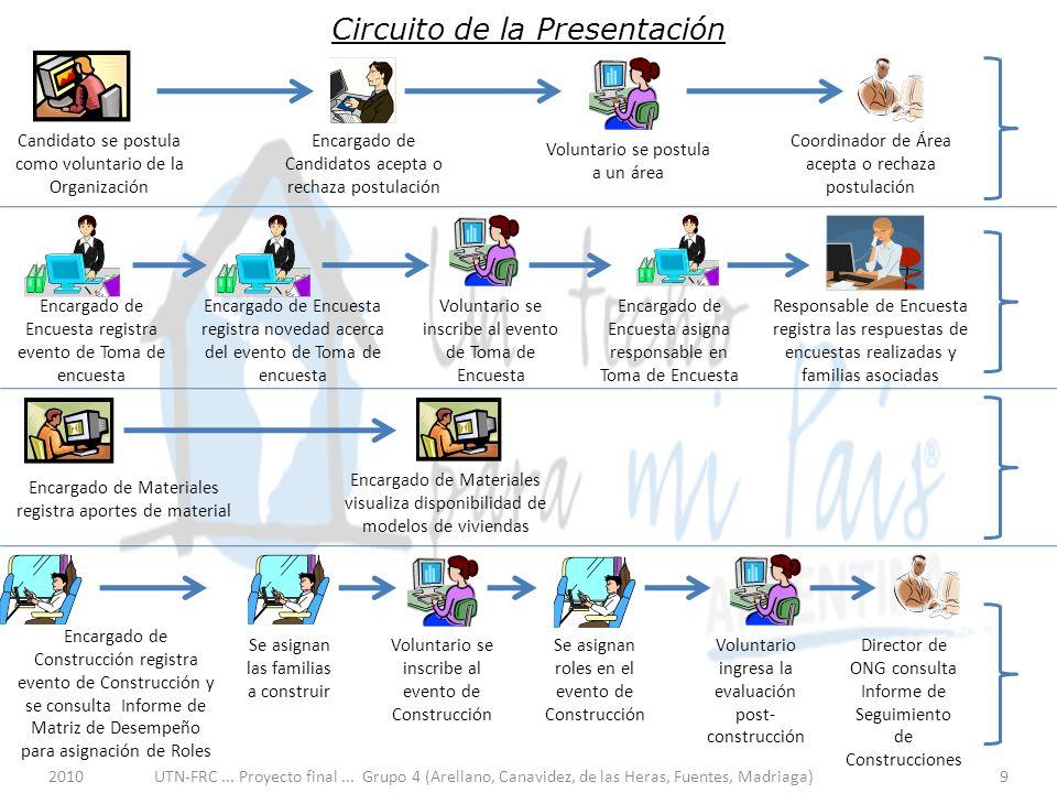Circuito de la Presentación 2010UTN-FRC... Proyecto final...