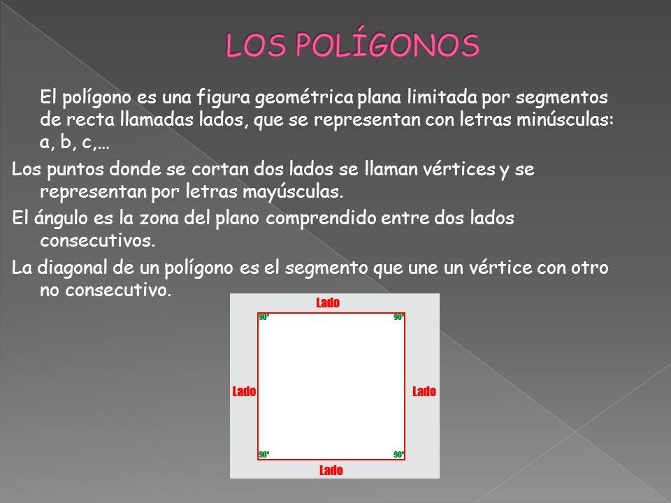 El polígono es una figura geométrica plana limitada por segmentos de recta llamadas lados, que se representan con letras minúsculas: a, b, c,… Los pun