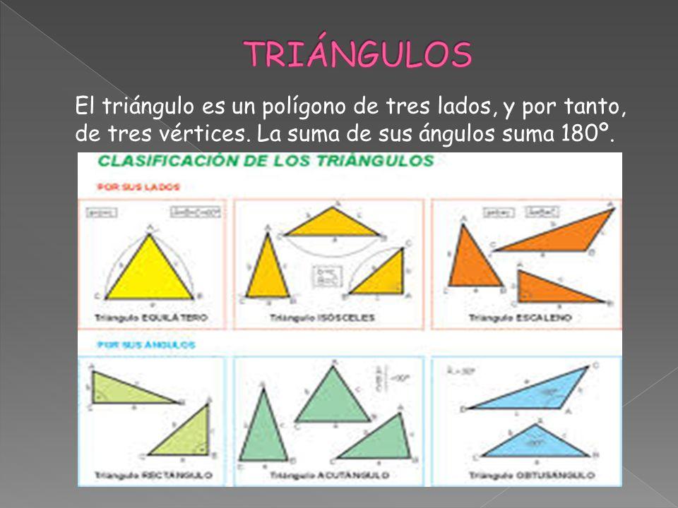 El triángulo es un polígono de tres lados, y por tanto, de tres vértices. La suma de sus ángulos suma 180º.