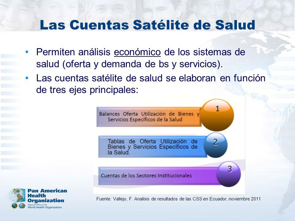 Las Cuentas Satélite de Salud Permiten análisis económico de los sistemas de salud (oferta y demanda de bs y servicios).