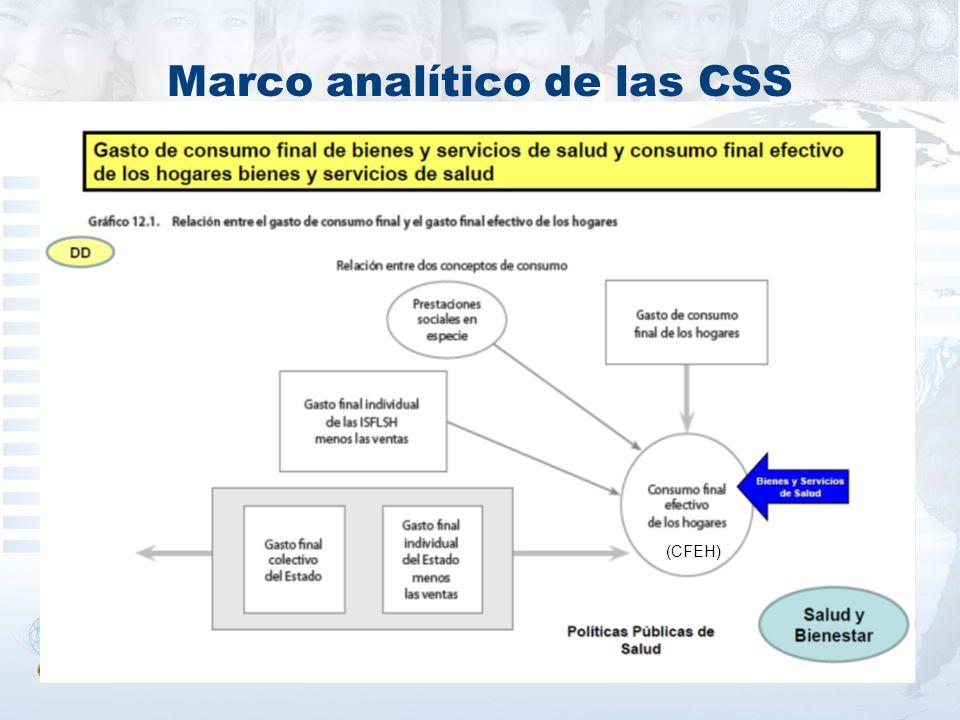 Marco analítico de las CSS (CFEH)