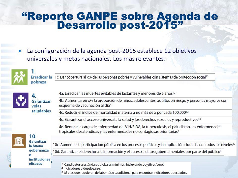 Características de indicadores útiles y de calidad Fuente: Alvarado, M. 2011