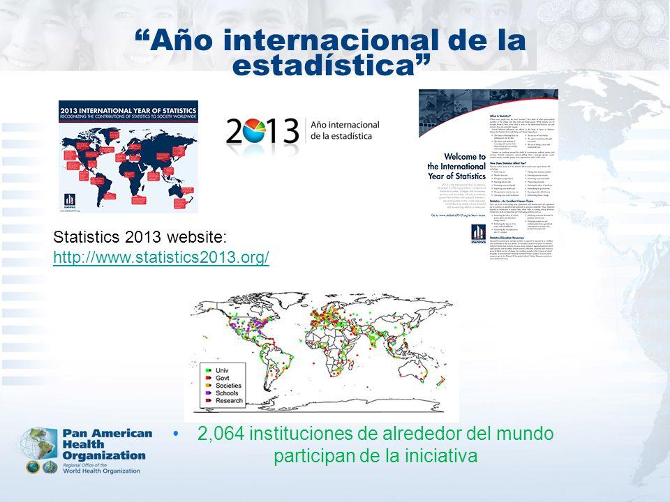 Año internacional de la estadística 2,064 instituciones de alrededor del mundo participan de la iniciativa Statistics 2013 website: http://www.statistics2013.org/