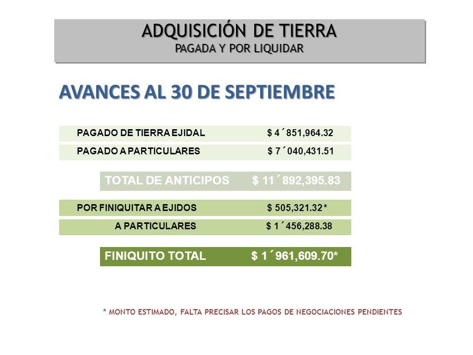 TOTAL 13´854,005.53 * MONTO ESTIMADO, FALTA PRECISAR LOS PAGOS DE NEGOCIACIONES PENDIENTES PAGADO DE TIERRA EJIDAL $ 4´851,964.32 PAGADO A PARTICULARE