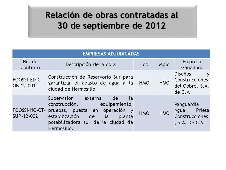 Relación de obras contratadas al 30 de septiembre de 2012 EMPRESAS ADJUDICADAS No. de Contrato Descripción de la obraLocMpio Empresa Ganadora FOOSSI-E