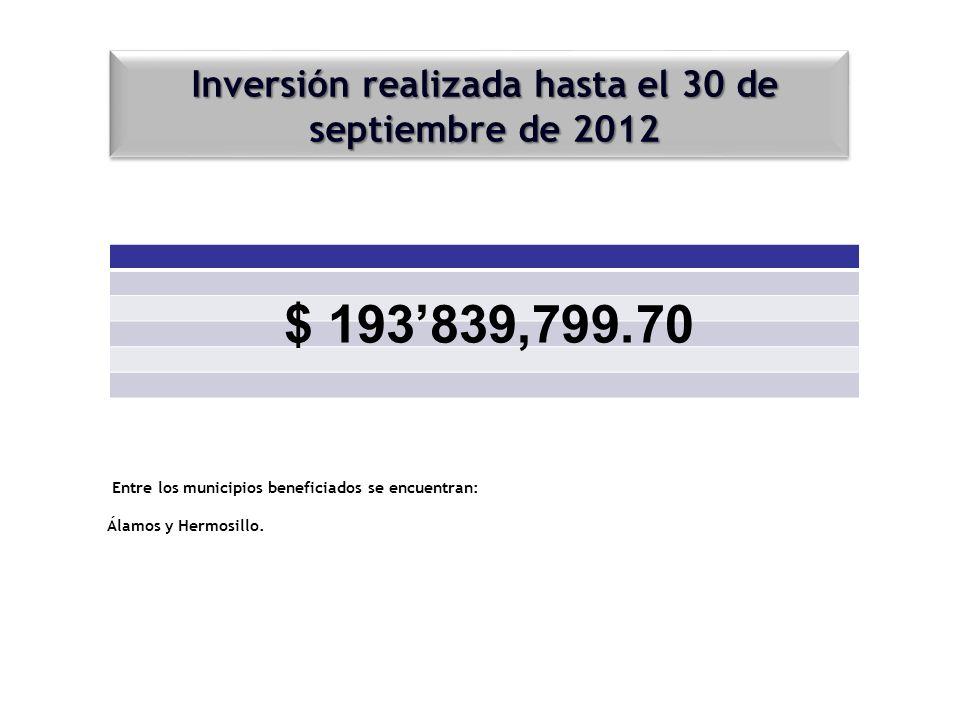 Inversión realizada hasta el 30 de septiembre de 2012 $ 193839,799.70 Entre los municipios beneficiados se encuentran: Álamos y Hermosillo.