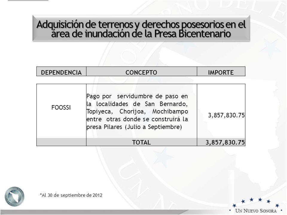 Adquisición de terrenos y derechos posesorios en el área de inundación de la Presa Bicentenario *Al 30 de septiembre de 2012 DEPENDENCIACONCEPTOIMPORT