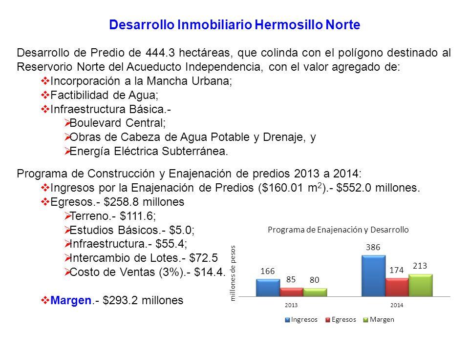 Desarrollo Inmobiliario Hermosillo Norte Desarrollo de Predio de 444.3 hectáreas, que colinda con el polígono destinado al Reservorio Norte del Acuedu