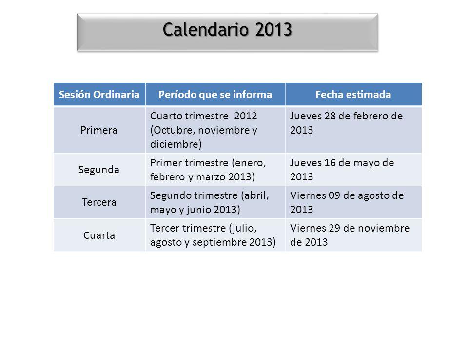 Calendario 2013 Sesión OrdinariaPeríodo que se informaFecha estimada Primera Cuarto trimestre 2012 (Octubre, noviembre y diciembre) Jueves 28 de febre
