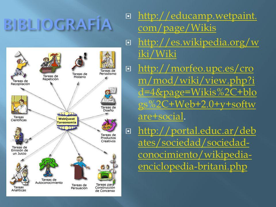 BIBLIOGRAFÍA http://educamp.wetpaint. com/page/Wikis http://educamp.wetpaint.
